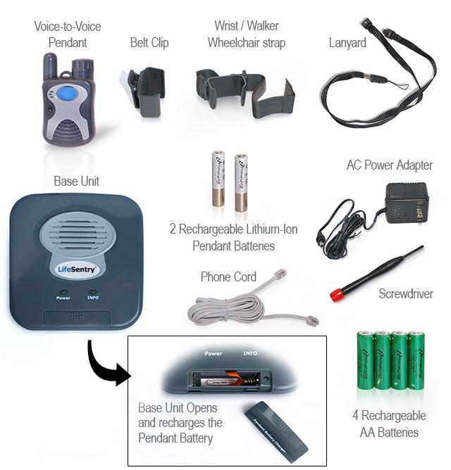 medical alarms