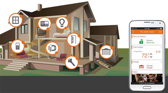 Smart Home Monitoring Toronto
